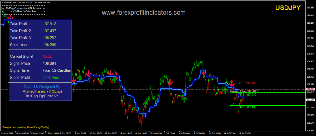 Forex learning