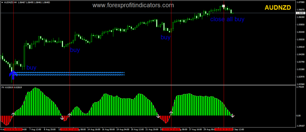 Forex swing trading