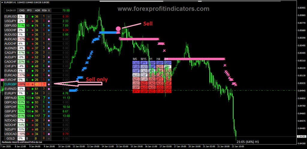 Forex trading pairs