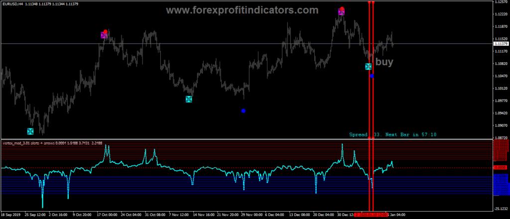 Free Forex Trading