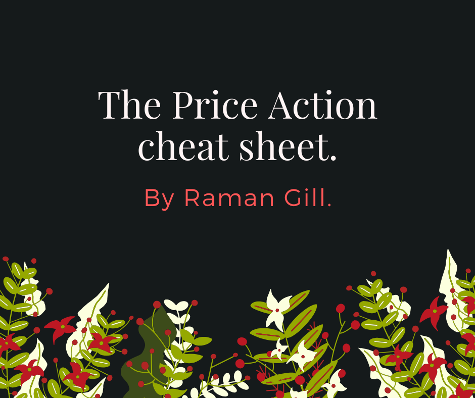The Price Action cheat sheet