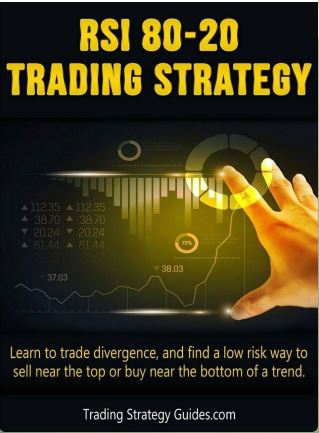 RSI 80-20 Trading strategy