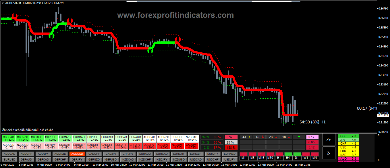 alternative trading platform