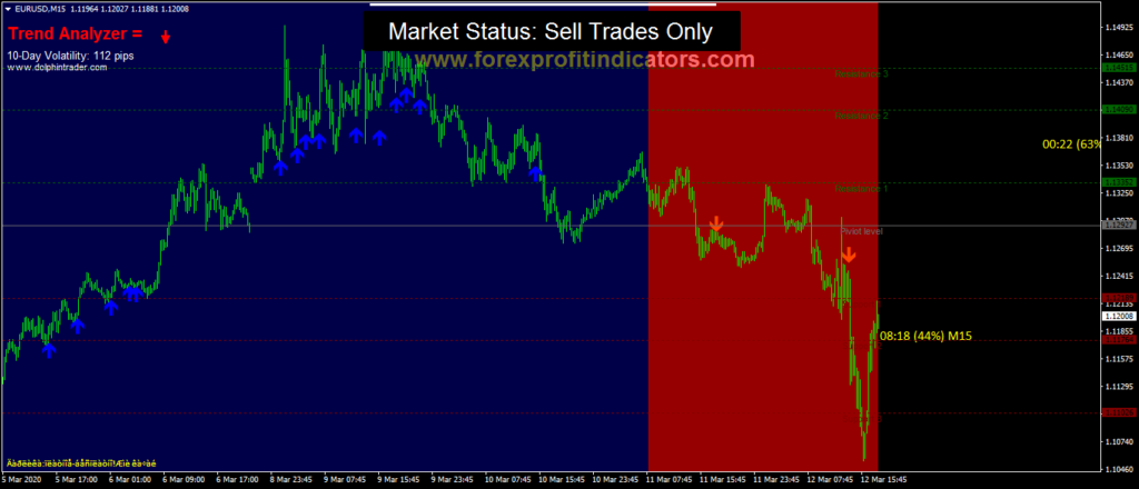 Scalping strategy
