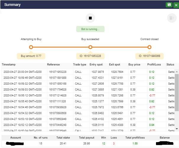 Bull-Reset-index Binary Bot