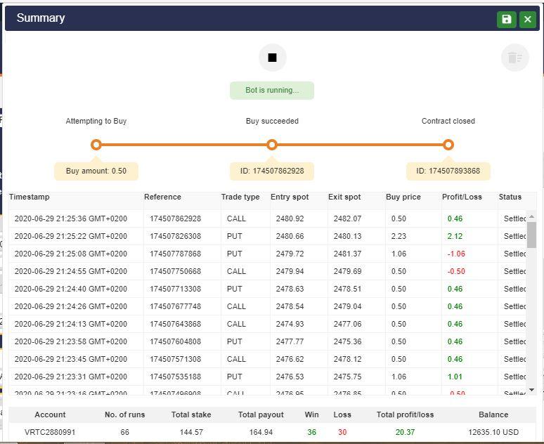 Index Strategy Binary Bot