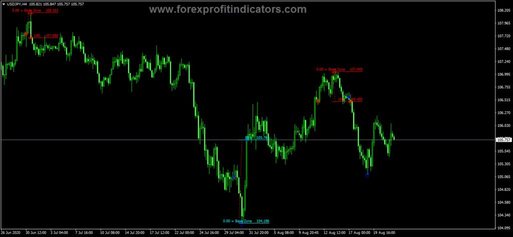 Trader 4
