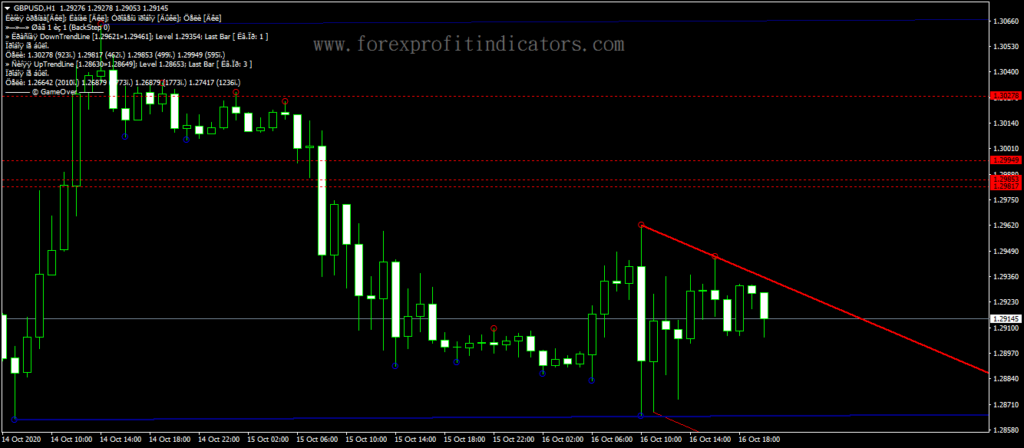 Forex-Demark-Lines-Trading-Indicator