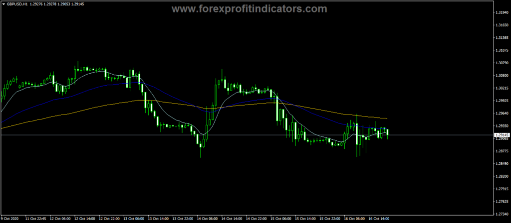 Forex-FanSimple-Cross-Line-Indicator