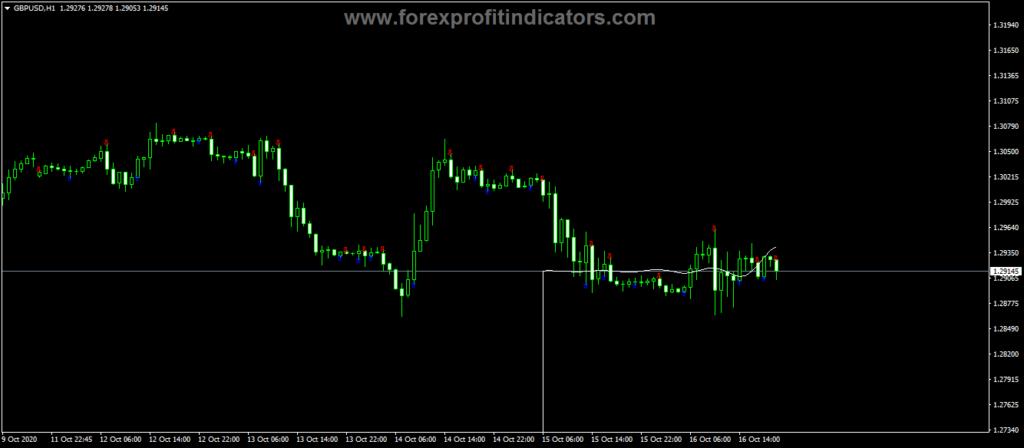 Forex-FATL-Arrows-Trading-Indicator