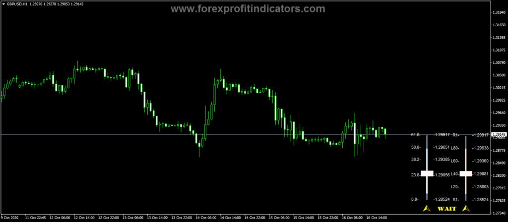 Forex-Fibo-Pivot-Candle-Bar-Indicator