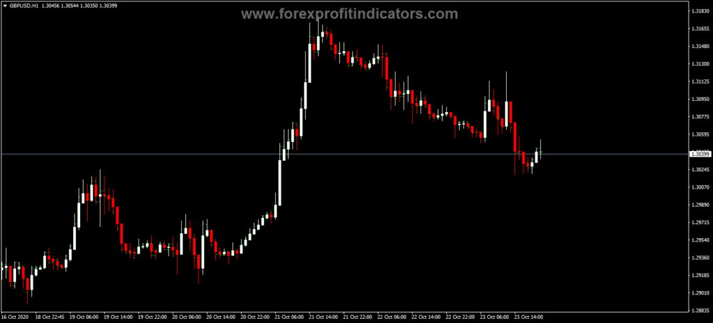 Forex MonEx Arrows Indicator