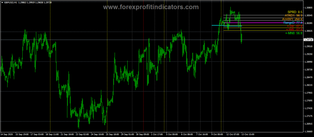 Forex-All-In-One-Grab-Indicator