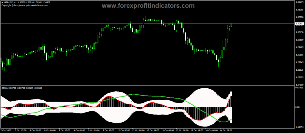 Forex-Black-White-Beauty-Winner-Indicator