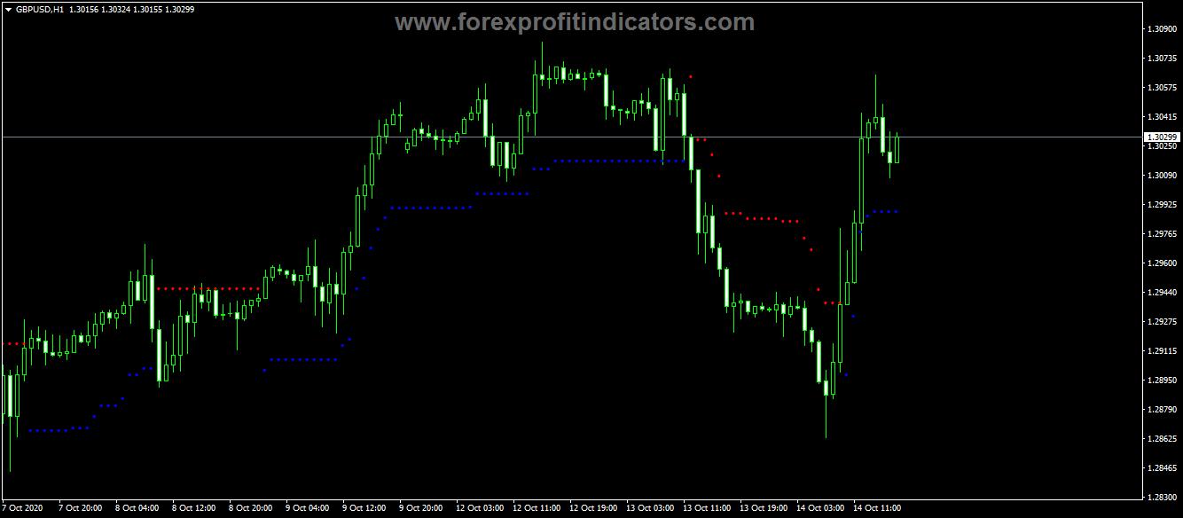 Volatility 75 Index Strategies   Forex Forum - EarnForex